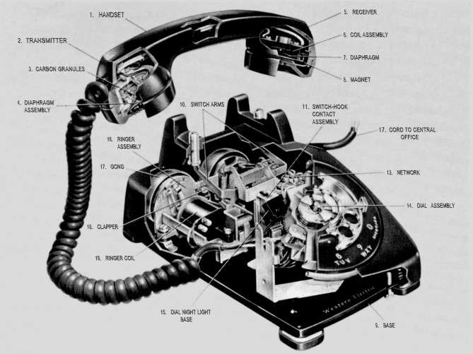 Antique_Rotary_Telephone_by_staticnuts