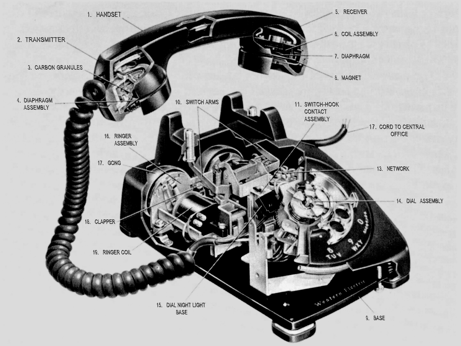 Antique_Rotary_Telephone_by_staticnuts diagrams rotary telephone wiring diagram bell old rotary phone wiring diagram for old rotary phone at virtualis.co