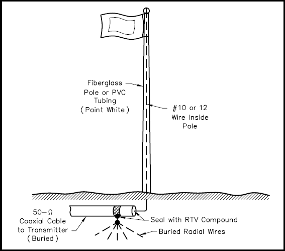 A-typical-flagpole-antenna