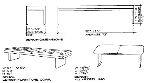 Standard Height Of Bench Seat Shapeyourminds Com